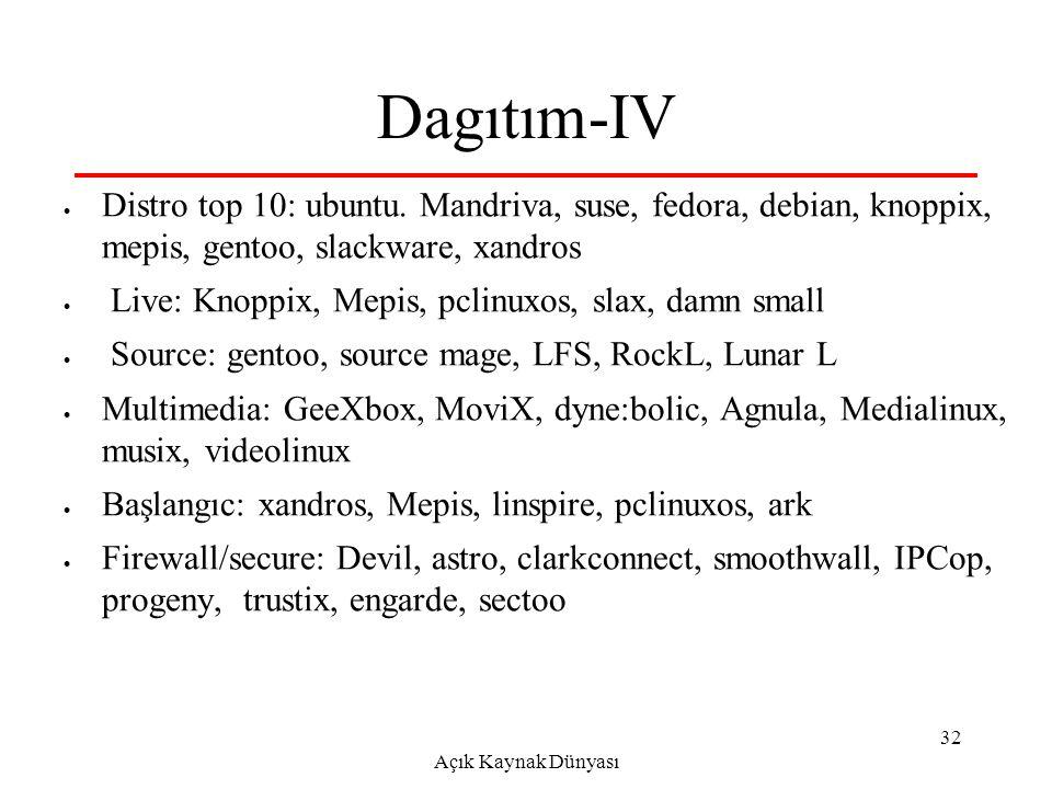 Açık Kaynak Dünyası 32 Dagıtım-IV  Distro top 10: ubuntu.