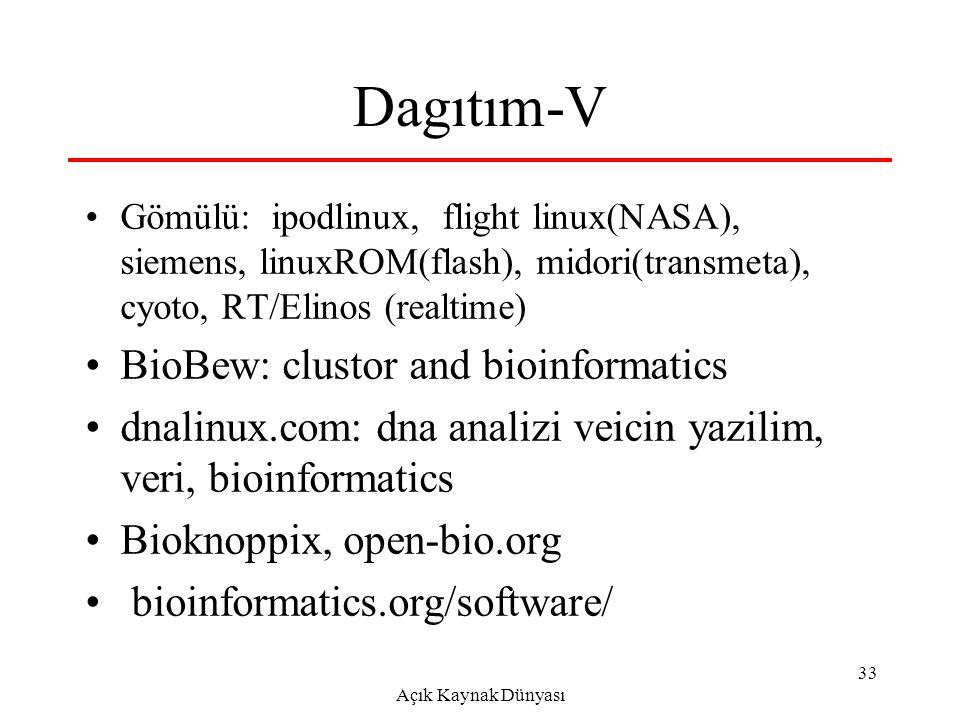 Açık Kaynak Dünyası 33 Dagıtım-V Gömülü: ipodlinux, flight linux(NASA), siemens, linuxROM(flash), midori(transmeta), cyoto, RT/Elinos (realtime) BioBew: clustor and bioinformatics dnalinux.com: dna analizi veicin yazilim, veri, bioinformatics Bioknoppix, open-bio.org bioinformatics.org/software/