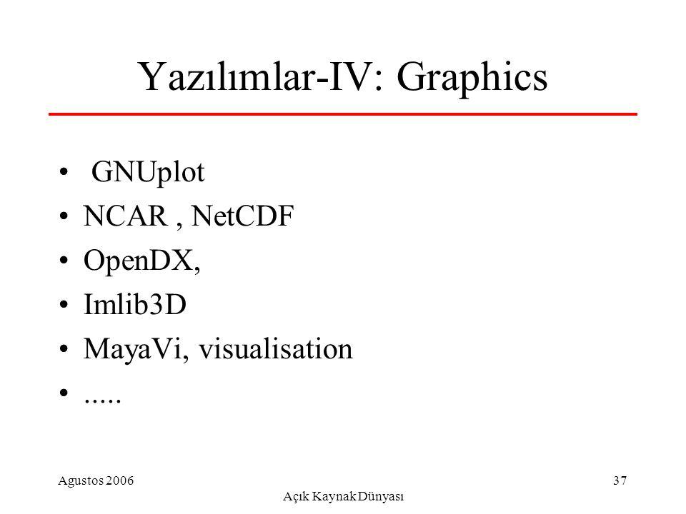 Agustos 2006 Açık Kaynak Dünyası 37 Yazılımlar-IV: Graphics GNUplot NCAR, NetCDF OpenDX, Imlib3D MayaVi, visualisation.....