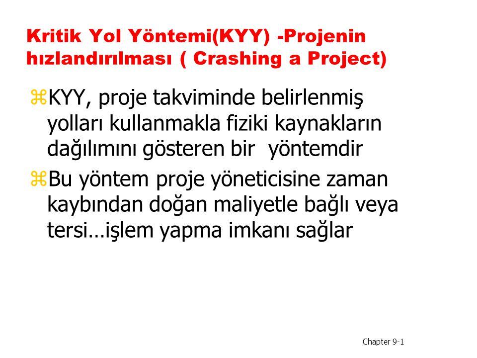 Kritik Yol Yöntemi(KYY) -Projenin hızlandırılması ( Crashing a Project) zKYY, proje takviminde belirlenmiş yolları kullanmakla fiziki kaynakların dağı
