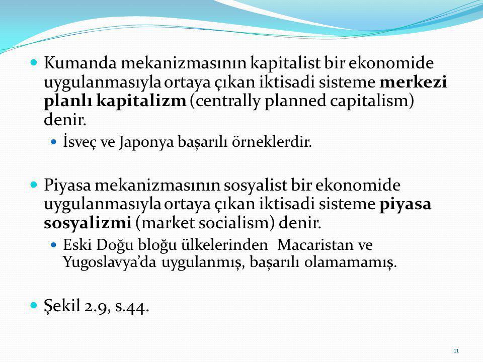 Kumanda mekanizmasının kapitalist bir ekonomide uygulanmasıyla ortaya çıkan iktisadi sisteme merkezi planlı kapitalizm (centrally planned capitalism) denir.
