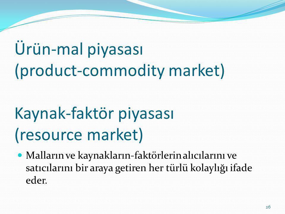 Ürün-mal piyasası (product-commodity market) Kaynak-faktör piyasası (resource market) Malların ve kaynakların-faktörlerin alıcılarını ve satıcılarını bir araya getiren her türlü kolaylığı ifade eder.