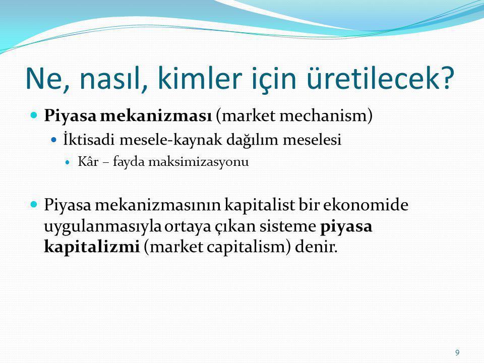 Diğer özellikler Sermaye mallarının yoğun olarak kullanılması İhtisaslaşma (Uzmanlaşma) İşbölümü Paranın kullanılması 20