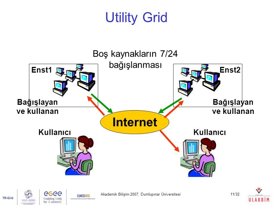 Akademik Bilişim 2007, Dumlupınar Üniversitesi11/32 Utility Grid Internet Boş kaynakların 7/24 bağışlanması Enst1 Kullanıcı Enst2 Kullanıcı Bağışlayan ve kullanan