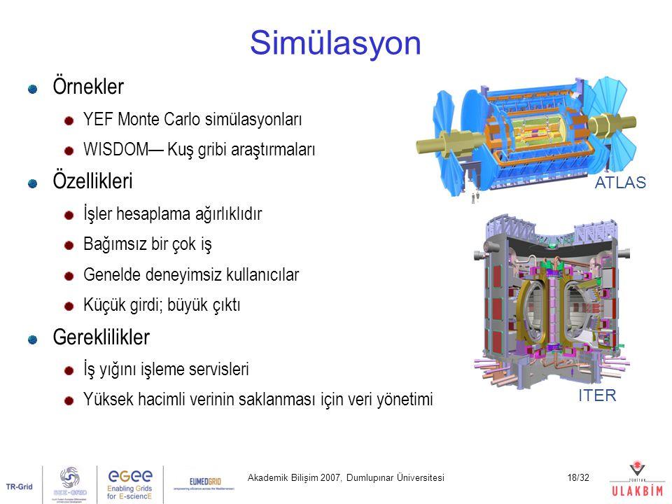 Akademik Bilişim 2007, Dumlupınar Üniversitesi18/32 Simülasyon Örnekler YEF Monte Carlo simülasyonları WISDOM— Kuş gribi araştırmaları Özellikleri İşler hesaplama ağırlıklıdır Bağımsız bir çok iş Genelde deneyimsiz kullanıcılar Küçük girdi; büyük çıktı Gereklilikler İş yığını işleme servisleri Yüksek hacimli verinin saklanması için veri yönetimi ATLAS ITER