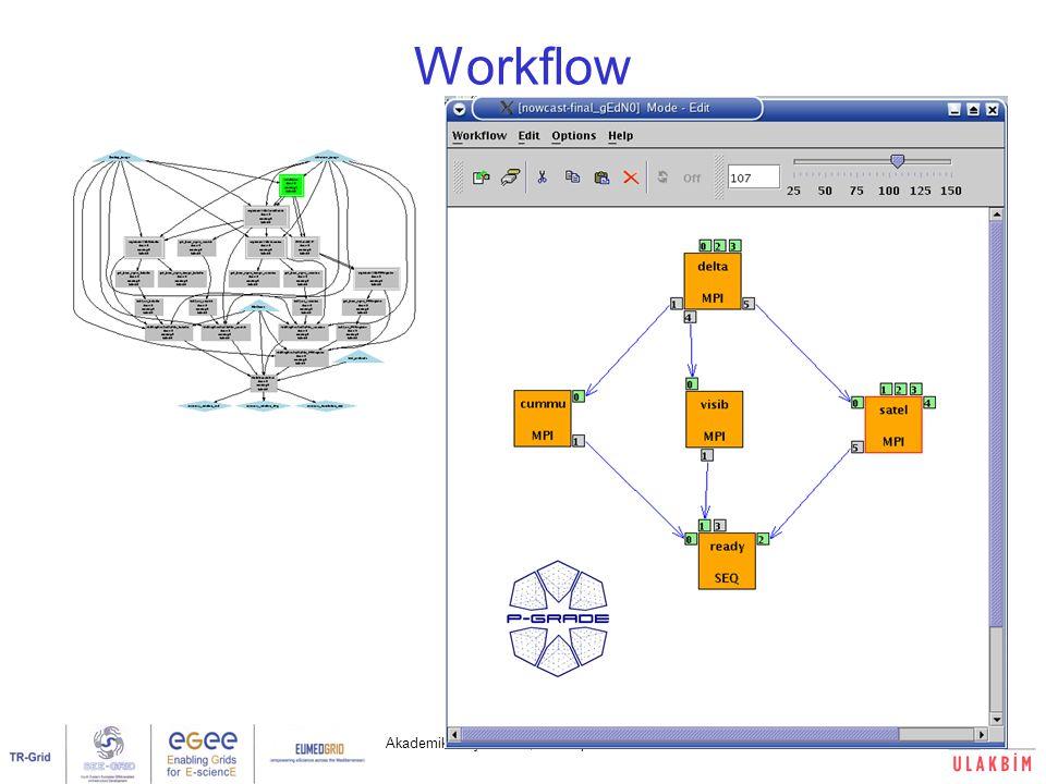 Akademik Bilişim 2007, Dumlupınar Üniversitesi22/32 Workflow