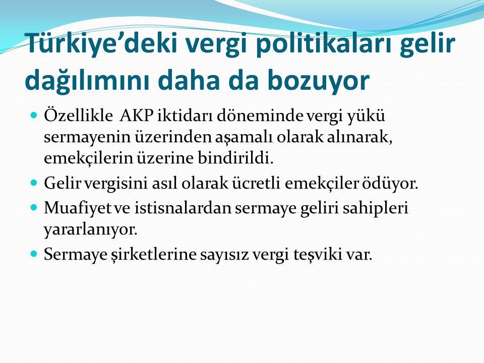 Türkiye'deki vergi politikaları gelir dağılımını daha da bozuyor Özellikle AKP iktidarı döneminde vergi yükü sermayenin üzerinden aşamalı olarak alına
