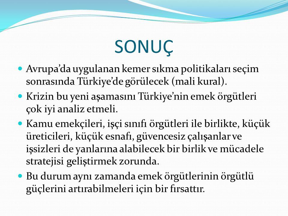 SONUÇ Avrupa'da uygulanan kemer sıkma politikaları seçim sonrasında Türkiye'de görülecek (mali kural). Krizin bu yeni aşamasını Türkiye'nin emek örgüt