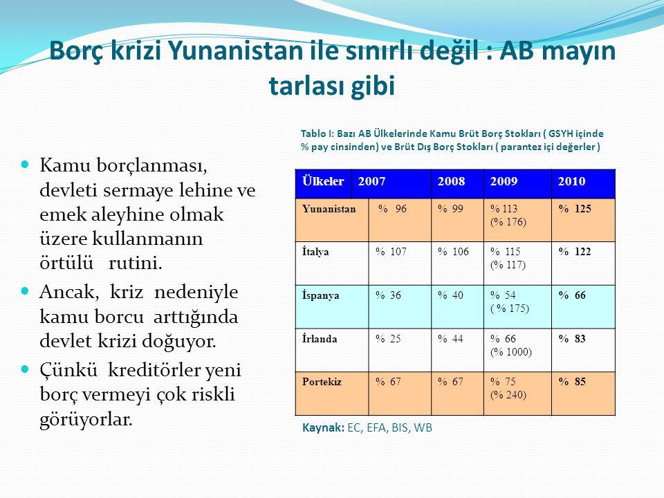 Borç krizi Yunanistan ile sınırlı değil : AB mayın tarlası gibi Kamu borçlanması, devleti sermaye lehine ve emek aleyhine olmak üzere kullanmanın örtü