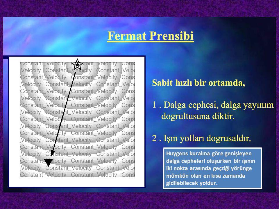 Huygens kuralına göre genişleyen dalga cepheleri oluşurken bir ışının iki nokta arasında geçtiği yörünge mümkün olan en kısa zamanda gidilebilecek yol