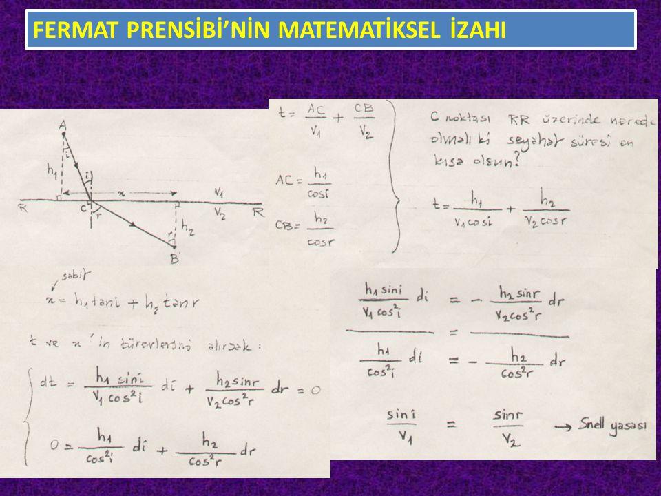 FERMAT PRENSİBİ'NİN MATEMATİKSEL İZAHI
