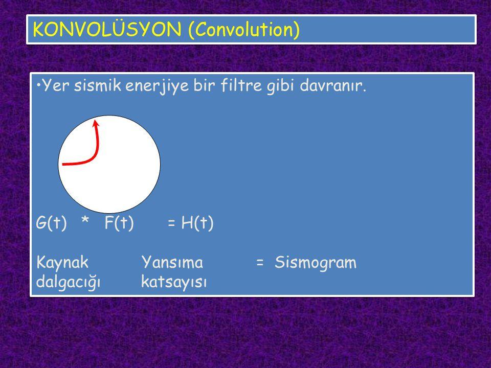 KONVOLÜSYON (Convolution) Yer sismik enerjiye bir filtre gibi davranır. G(t) * F(t) = H(t) Kaynak Yansıma = Sismogram dalgacığı katsayısı Yer sismik e