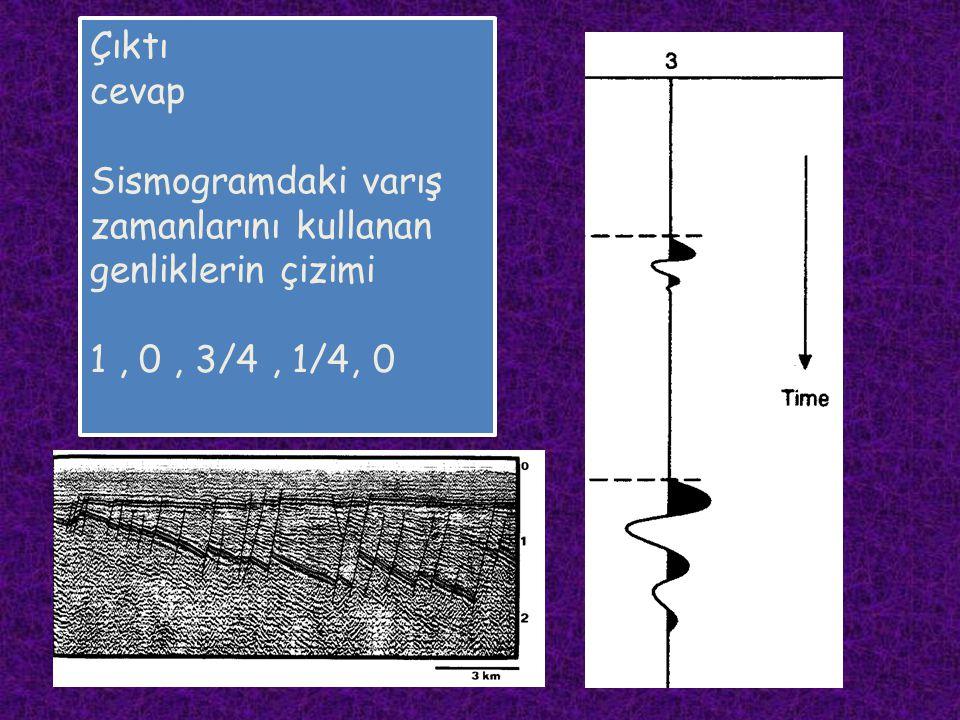 Çıktı cevap Sismogramdaki varış zamanlarını kullanan genliklerin çizimi 1, 0, 3/4, 1/4, 0 Çıktı cevap Sismogramdaki varış zamanlarını kullanan genlikl