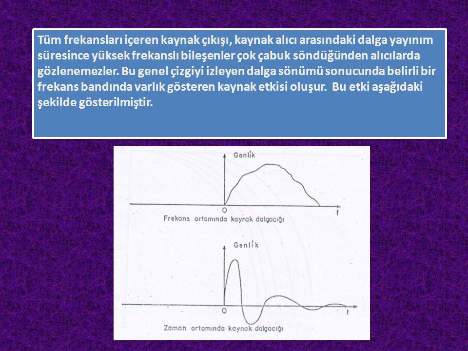 Tüm frekansları içeren kaynak çıkışı, kaynak alıcı arasındaki dalga yayınım süresince yüksek frekanslı bileşenler çok çabuk söndüğünden alıcılarda göz