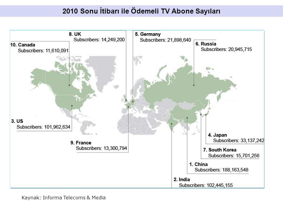 Kaynak: Informa Telecoms & Media 2010 Sonu İtibarı ile Ödemeli TV Abone Sayıları