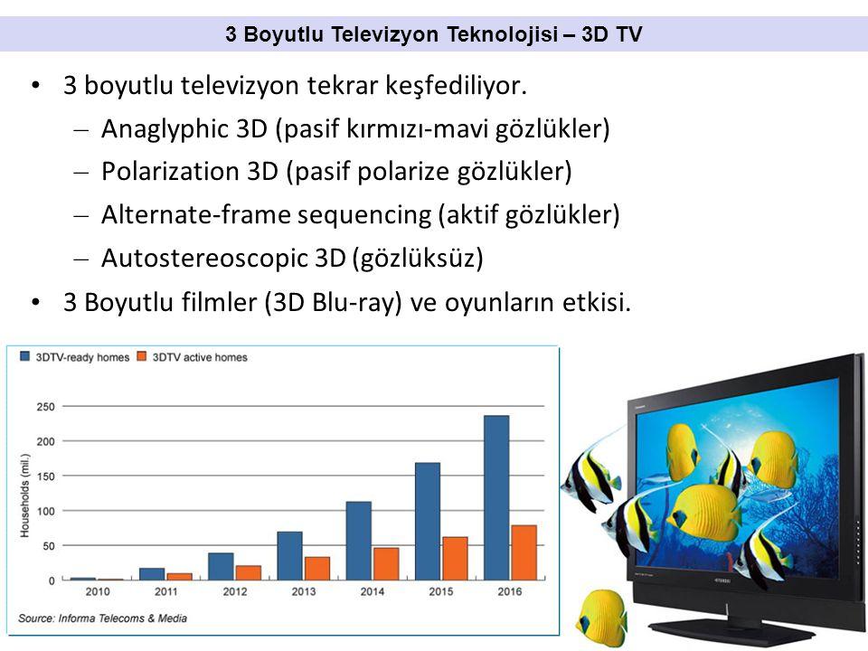3 Boyutlu Televizyon Teknolojisi – 3D TV 3 boyutlu televizyon tekrar keşfediliyor.