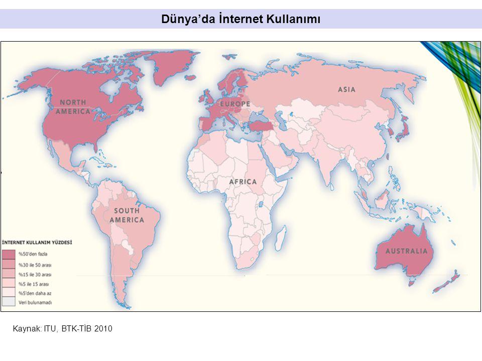 Kaynak: ITU, 2010 Kaynak: ITU, BTK-TİB 2010 Dünya'da İnternet Kullanımı