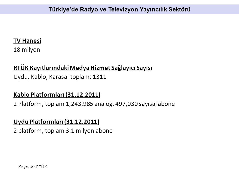 Karasal Analog Televizyon Lisans Başvuru Tipi Yayıncı Kuruluş Sayısı Ulusal Televizyon (T1)25 Bölgesel Televizyon (T2)15 Yerel Televizyon (T3)207 Toplam247 FM Radyo Lisans Başvuru Tipi Yayıncı Kuruluş Sayısı Ulusal Radyo (R1)38 Bölgesel Radyo (R2)98 Yerel Radyo (R3)922 Toplam1.058 Türkiye'de Radyo ve Televizyon Yayıncılık Sektörü Kaynak: RTÜK