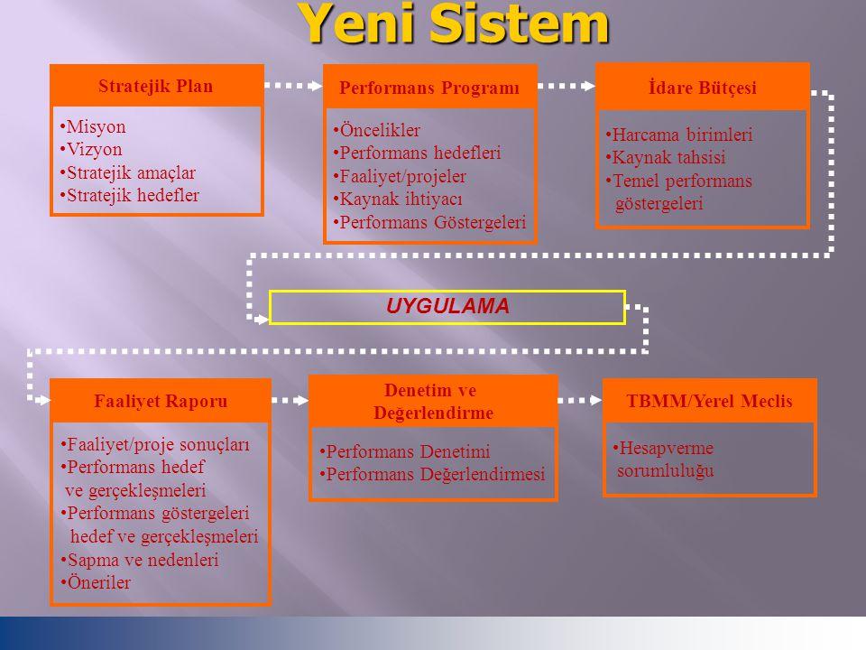  Statik bir sistem değildir İç kontrol bir kere kurulan ve kurulduktan sonra hep ilk kurulduğu şekliyle uygulanan statik bir sistem değil yaşayan bir süreçtir.