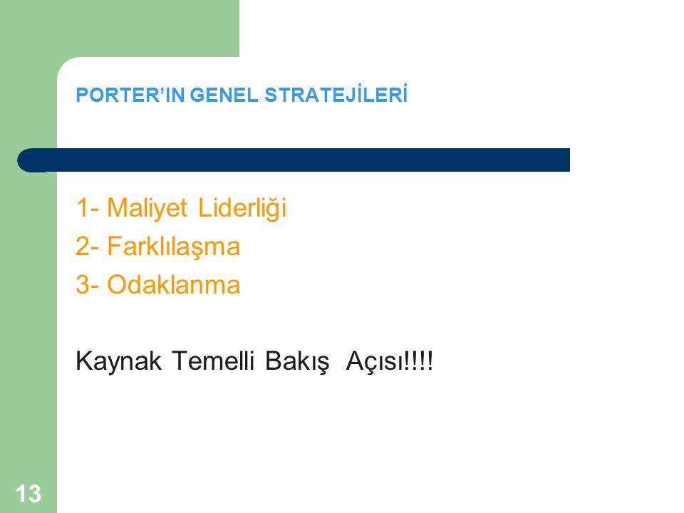 13 PORTER'IN GENEL STRATEJİLERİ 1- Maliyet Liderliği 2- Farklılaşma 3- Odaklanma Kaynak Temelli Bakış Açısı!!!!