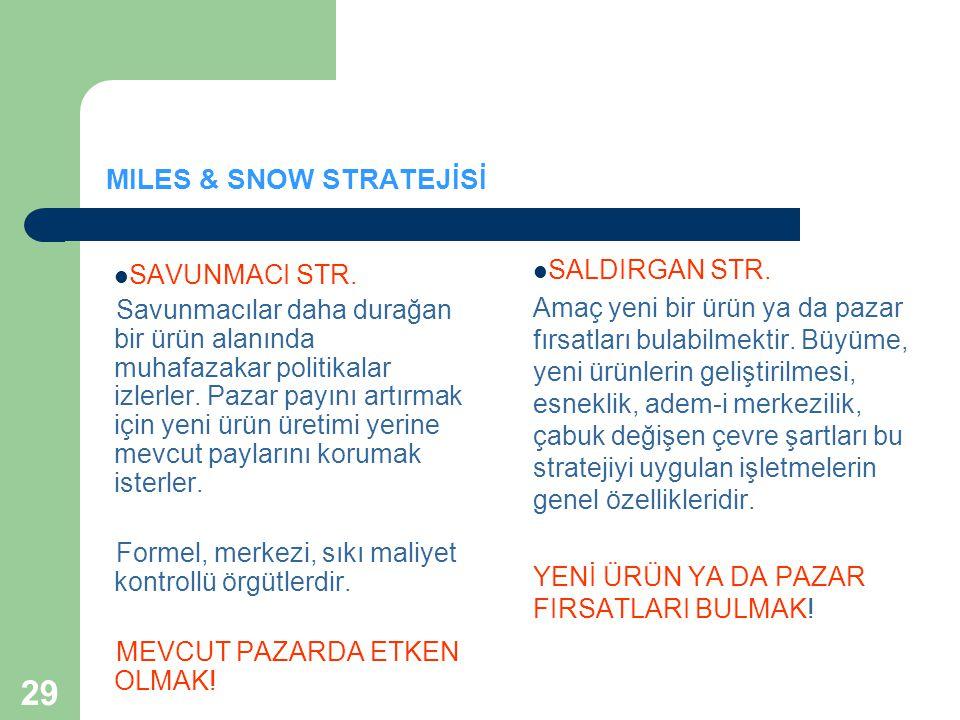 29 MILES & SNOW STRATEJİSİ SAVUNMACI STR. Savunmacılar daha durağan bir ürün alanında muhafazakar politikalar izlerler. Pazar payını artırmak için yen