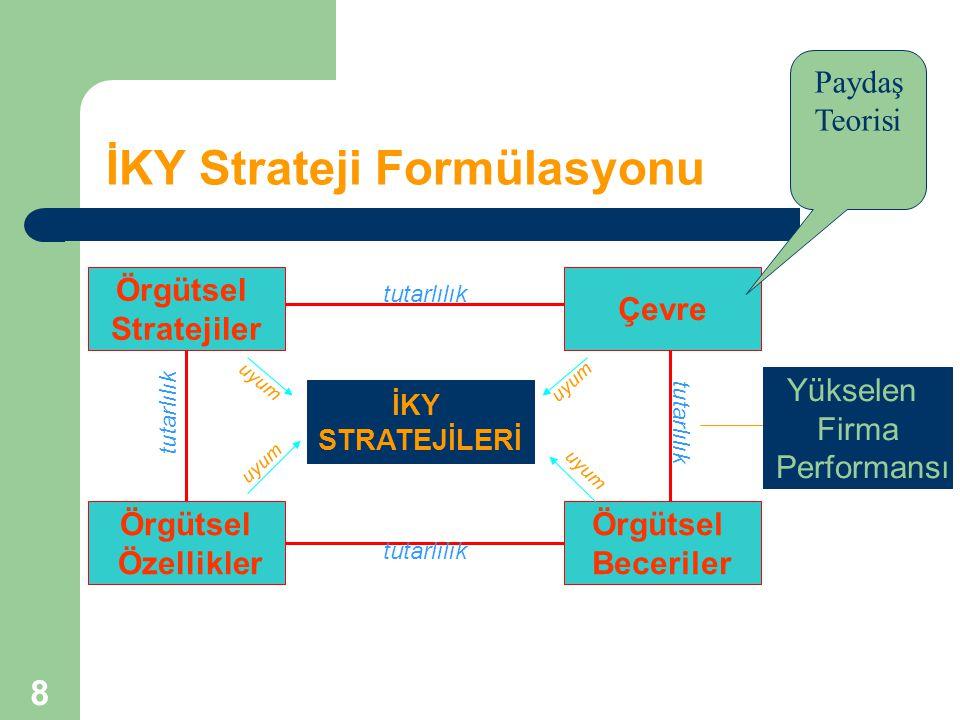 8 İKY Strateji Formülasyonu Örgütsel Stratejiler Örgütsel Beceriler Çevre Örgütsel Özellikler İKY STRATEJİLERİ tutarlılık uyum Yükselen Firma Performa