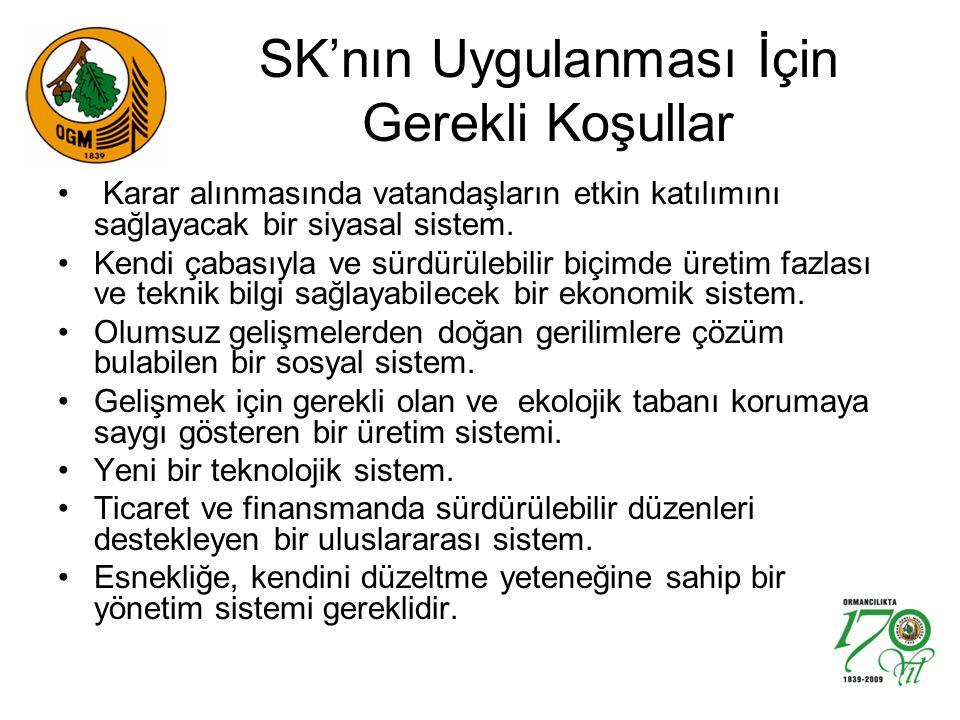 SK'nın Uygulanması İçin Gerekli Koşullar Karar alınmasında vatandaşların etkin katılımını sağlayacak bir siyasal sistem.