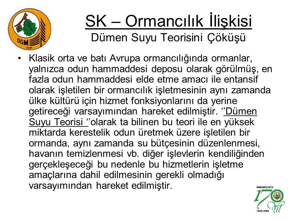 SK – Ormancılık İlişkisi Dümen Suyu Teorisini Çöküşü Klasik orta ve batı Avrupa ormancılığında ormanlar, yalnızca odun hammaddesi deposu olarak görülm