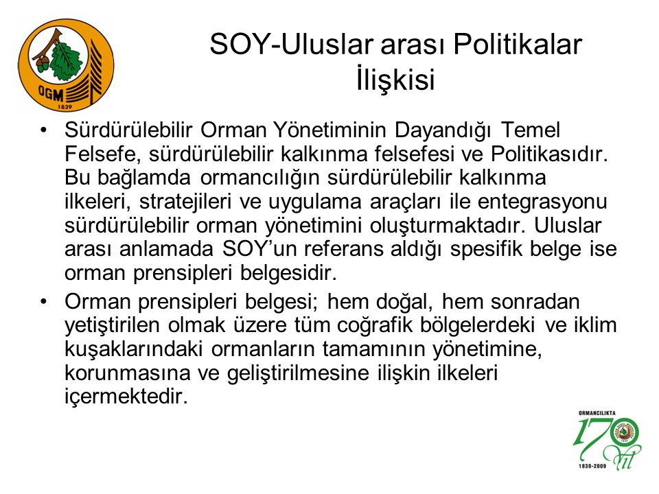 SOY-Uluslar arası Politikalar İlişkisi Sürdürülebilir Orman Yönetiminin Dayandığı Temel Felsefe, sürdürülebilir kalkınma felsefesi ve Politikasıdır.
