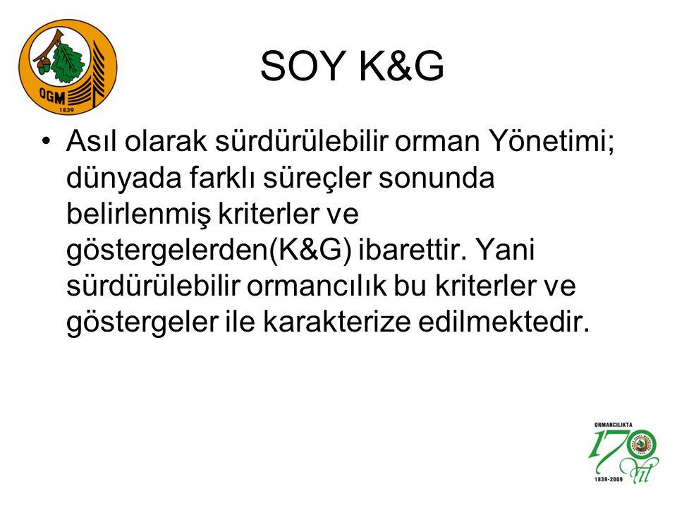 SOY K&G Asıl olarak sürdürülebilir orman Yönetimi; dünyada farklı süreçler sonunda belirlenmiş kriterler ve göstergelerden(K&G) ibarettir. Yani sürdür