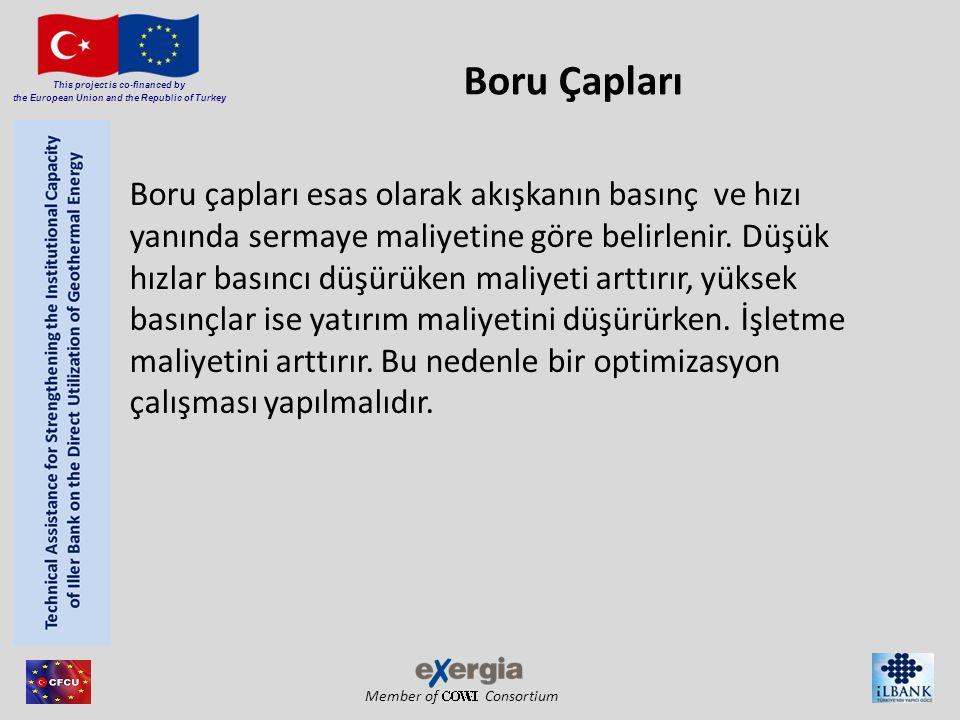 Member of Consortium This project is co-financed by the European Union and the Republic of Turkey Boru Çapları Boru çapları esas olarak akışkanın bası
