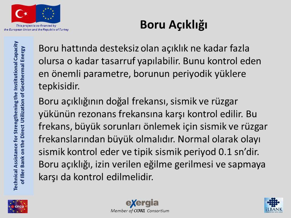 Member of Consortium This project is co-financed by the European Union and the Republic of Turkey Boru Açıklığı Boru hattında desteksiz olan açıklık n