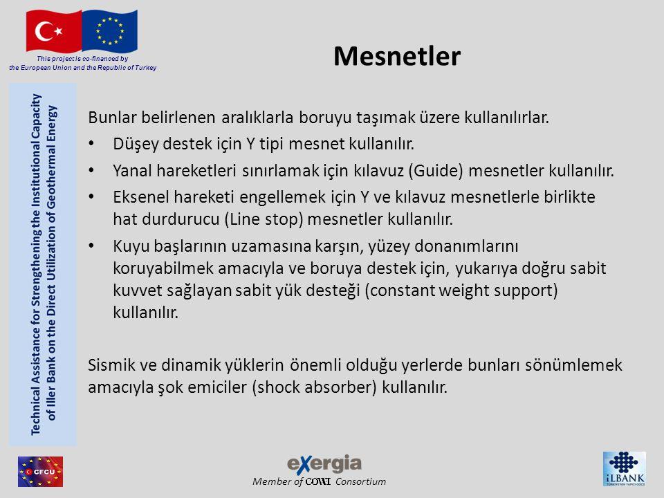 Member of Consortium This project is co-financed by the European Union and the Republic of Turkey Mesnetler Bunlar belirlenen aralıklarla boruyu taşım