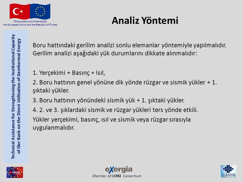 Member of Consortium This project is co-financed by the European Union and the Republic of Turkey Analiz Yöntemi Boru hattındaki gerilim analizi sonlu