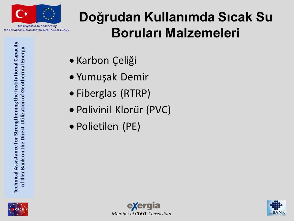 Member of Consortium This project is co-financed by the European Union and the Republic of Turkey Doğrudan Kullanımda Sıcak Su Boruları Malzemeleri 