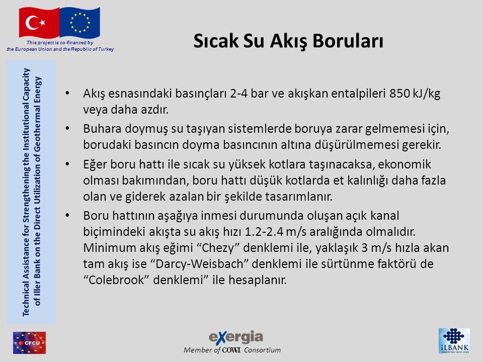 Member of Consortium This project is co-financed by the European Union and the Republic of Turkey Sıcak Su Akış Boruları Akış esnasındaki basınçları 2