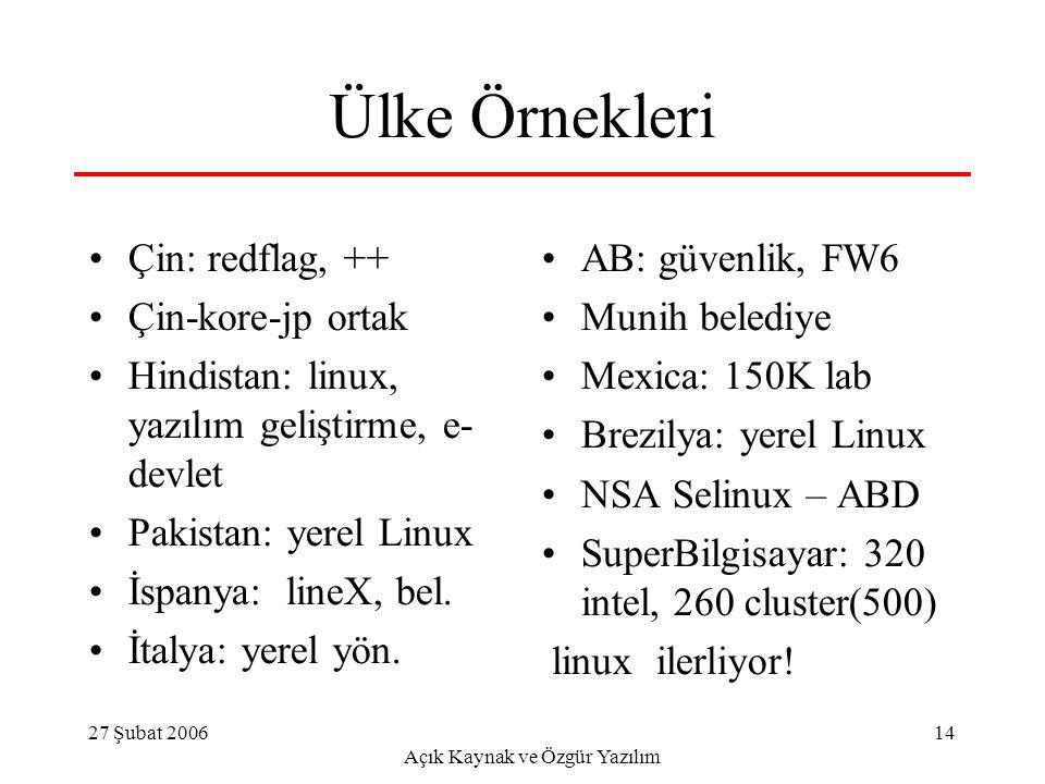 27 Şubat 2006 Açık Kaynak ve Özgür Yazılım 14 Ülke Örnekleri Çin: redflag, ++ Çin-kore-jp ortak Hindistan: linux, yazılım geliştirme, e- devlet Pakistan: yerel Linux İspanya: lineX, bel.