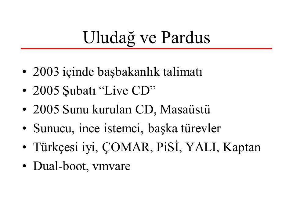 Uludağ ve Pardus 2003 içinde başbakanlık talimatı 2005 Şubatı Live CD 2005 Sunu kurulan CD, Masaüstü Sunucu, ince istemci, başka türevler Türkçesi iyi, ÇOMAR, PiSİ, YALI, Kaptan Dual-boot, vmvare