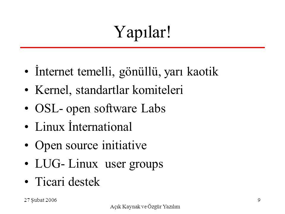 27 Şubat 2006 Açık Kaynak ve Özgür Yazılım 10 Sayılar Sourceforge.net: 100K proje, 1M kayıtlı kullanıcı/geliştirici Savannah: 300 Gnu/2500 proje, 40K kayıtlı kullanıcı FSF/Unesco: 4500 paket 490+ Linux dağıtımı, 371 aktif, 71 durmuş, 170 bekleme listesinde