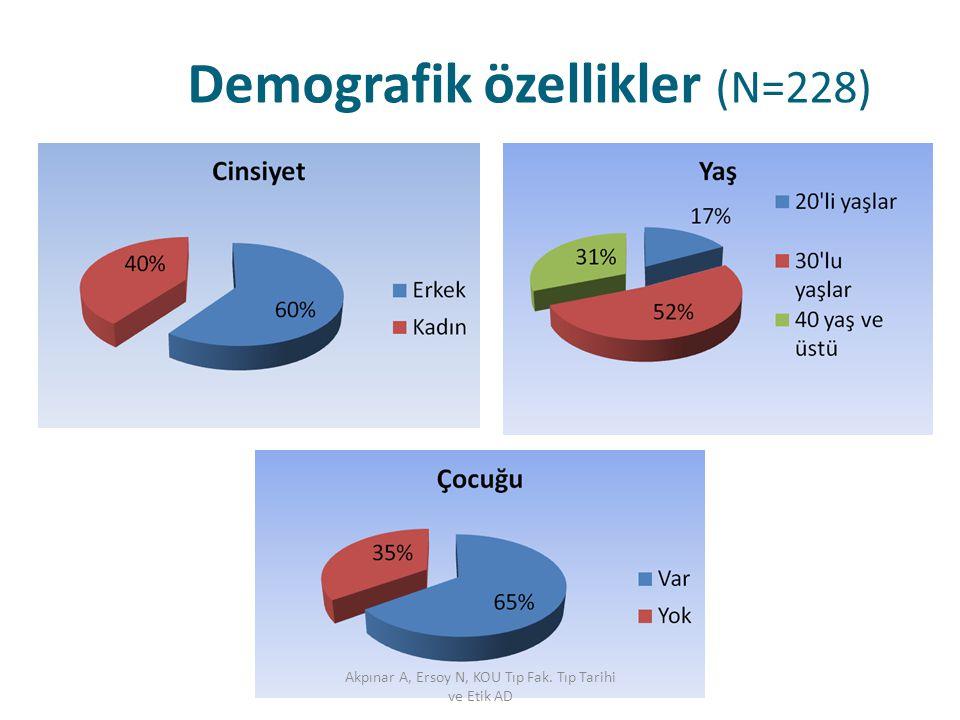 Demografik özellikler (N=228) Akpınar A, Ersoy N, KOU Tıp Fak. Tıp Tarihi ve Etik AD