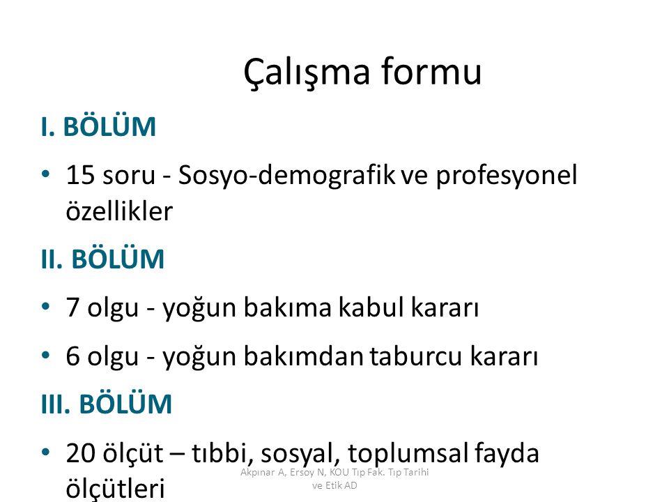 Çalışma formu I.BÖLÜM 15 soru - Sosyo-demografik ve profesyonel özellikler II.