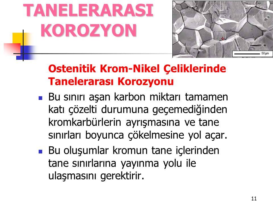 11 Ostenitik Krom-Nikel Çeliklerinde Tanelerarası Korozyonu Bu sınırı aşan karbon miktarı tamamen katı çözelti durumuna geçemediğinden kromkarbürlerin