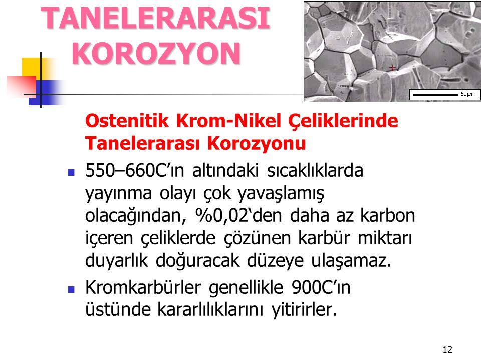 12 Ostenitik Krom-Nikel Çeliklerinde Tanelerarası Korozyonu 550–660C'ın altındaki sıcaklıklarda yayınma olayı çok yavaşlamış olacağından, %0,02'den da