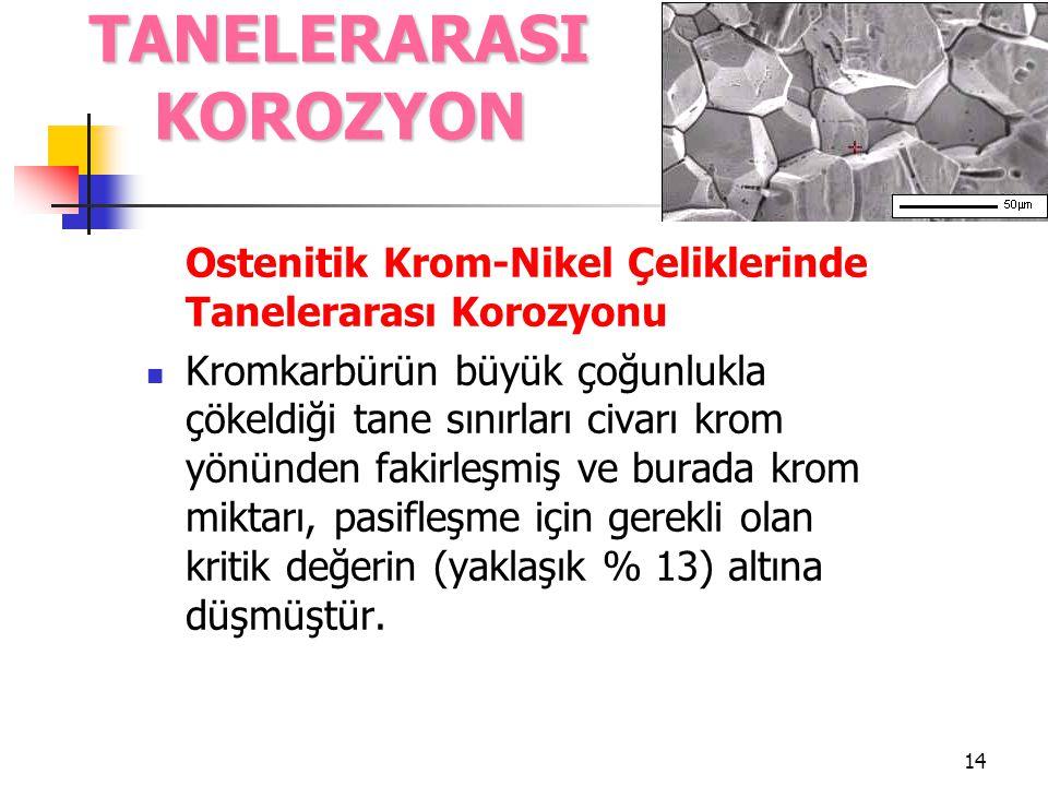 14 Ostenitik Krom-Nikel Çeliklerinde Tanelerarası Korozyonu Kromkarbürün büyük çoğunlukla çökeldiği tane sınırları civarı krom yönünden fakirleşmiş ve