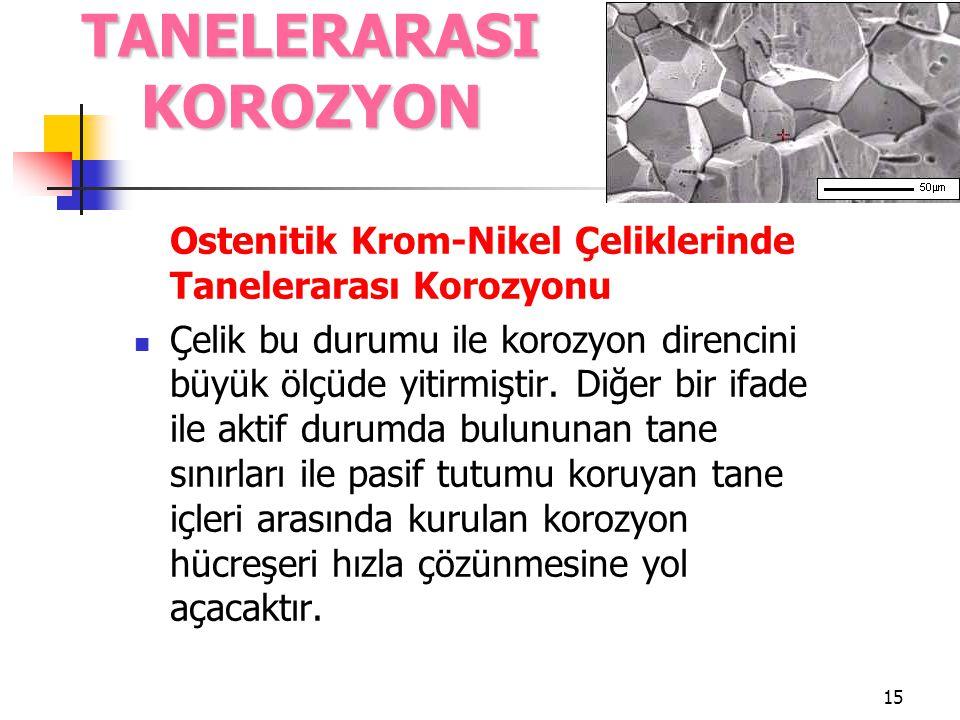 15 Ostenitik Krom-Nikel Çeliklerinde Tanelerarası Korozyonu Çelik bu durumu ile korozyon direncini büyük ölçüde yitirmiştir. Diğer bir ifade ile aktif