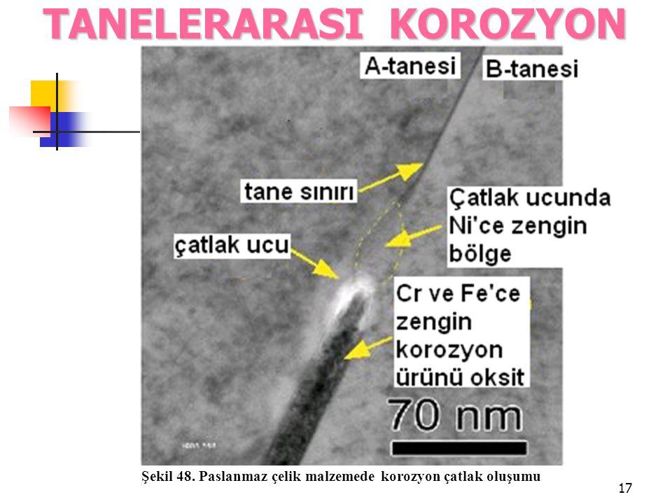 17 TANELERARASI KOROZYON Şekil 48. Paslanmaz çelik malzemede korozyon çatlak oluşumu