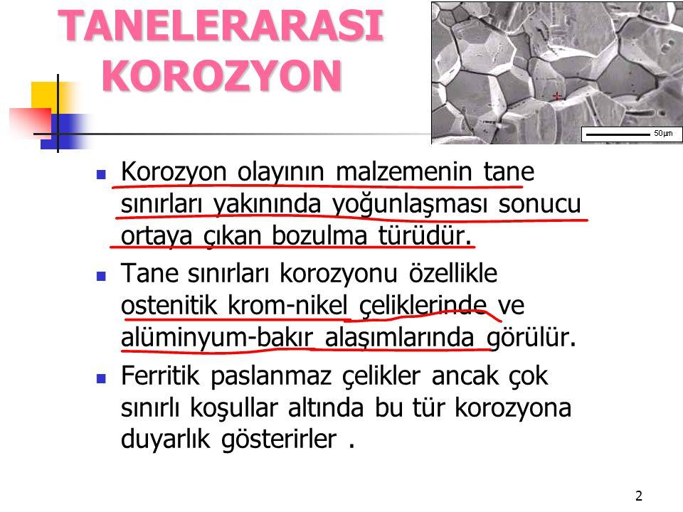 33 FERRİTİK PASLANMAZ ÇELİKLERDE ve ALAŞIMLARDA TANELERARASI KOROZYON.