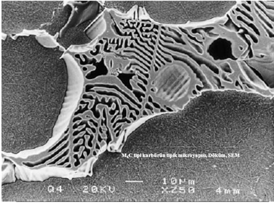 28 YÜKSEK HIZ ÇELİKLERİ (HSS) M 6 C tipi karbürün tipik mikroyapısı, Döküm, SEM