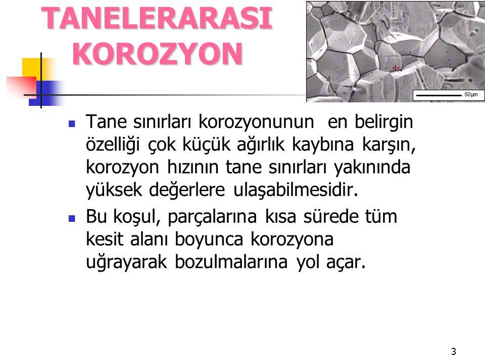 34 FERRİTİK PASLANMAZ ÇELİKLERDE ve ALAŞIMLARDA TANELERARASI KOROZYON.