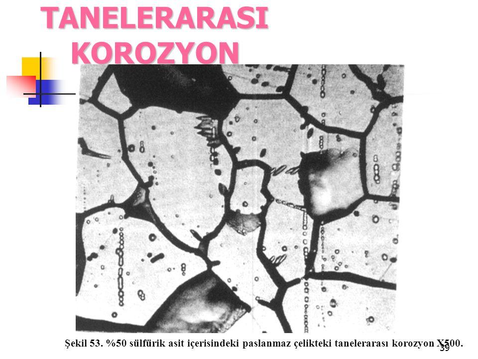 39 TANELERARASI KOROZYON Şekil 53. %50 sülfürik asit içerisindeki paslanmaz çelikteki tanelerarası korozyon X500.